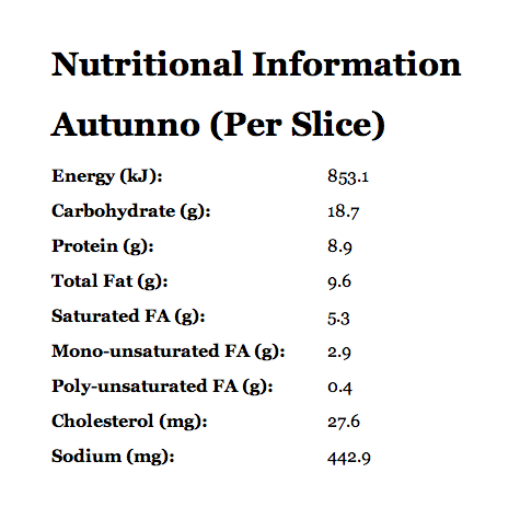 Nutritional Info Autunno