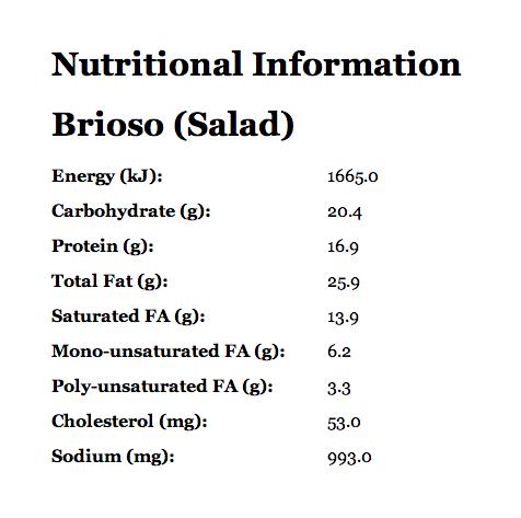 Nutritional Info Brioso